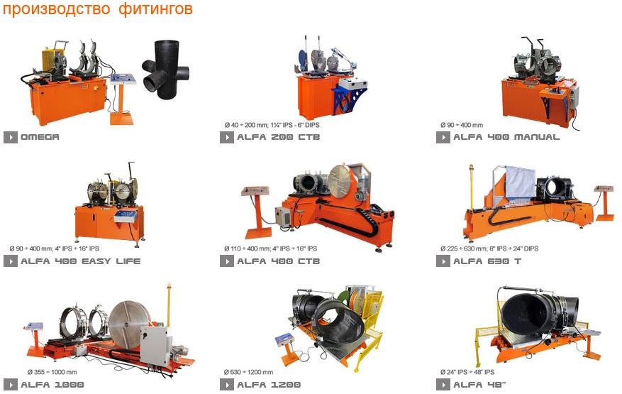 Машины для производства фитингов Ritmo Alfa